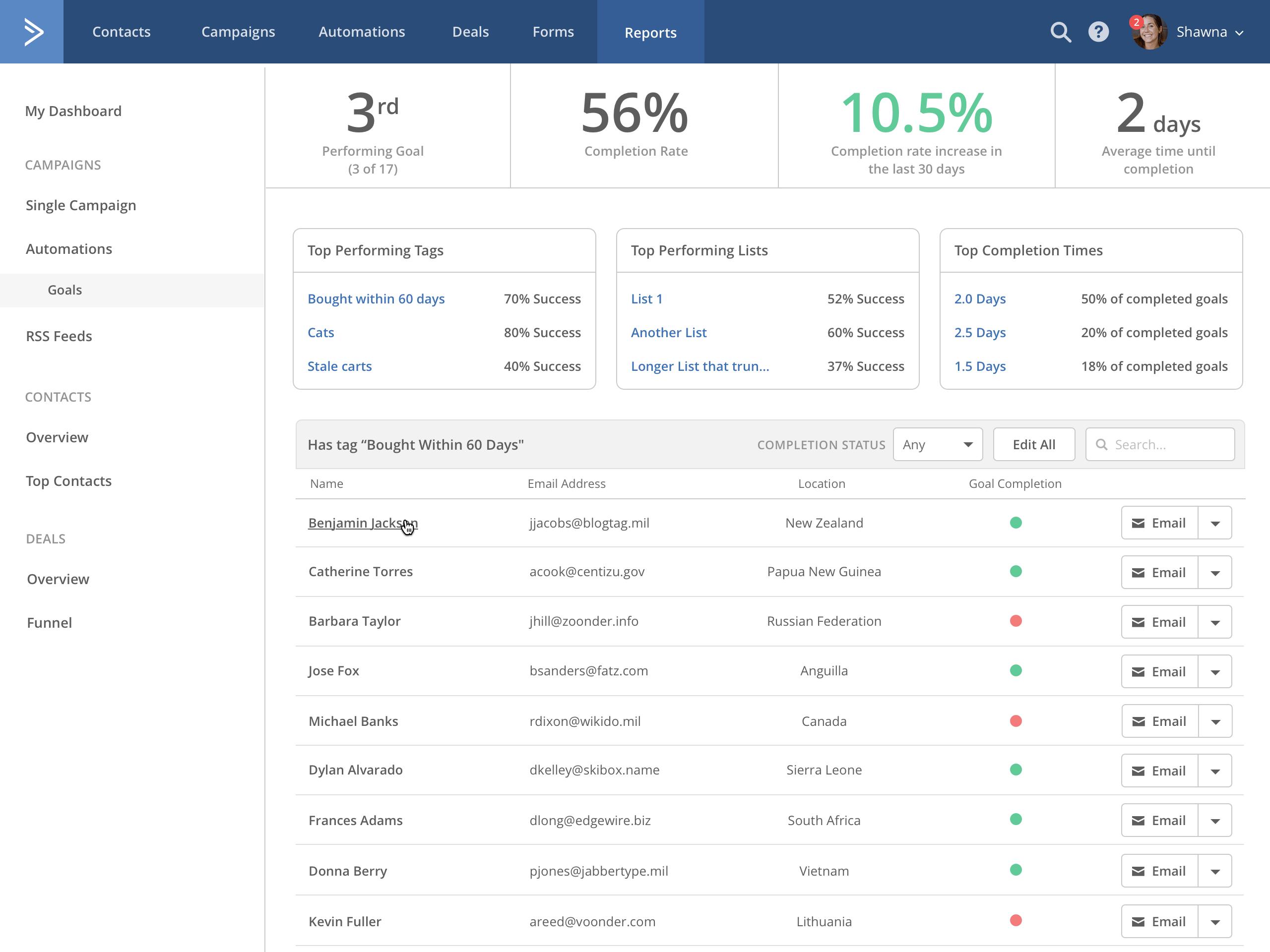 goals-reporting